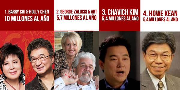 Top 4 de quienes mas ganan dinero en redes de mercadeo